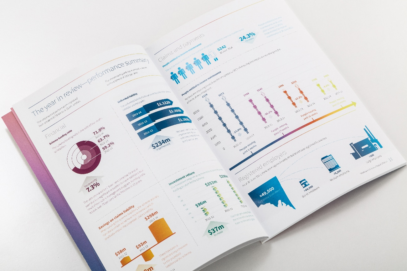 WCSA-annual-report-design-4