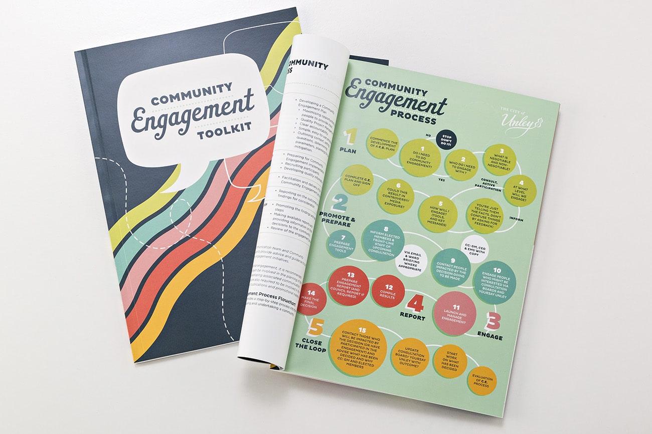 CE toolkit graphic design 1